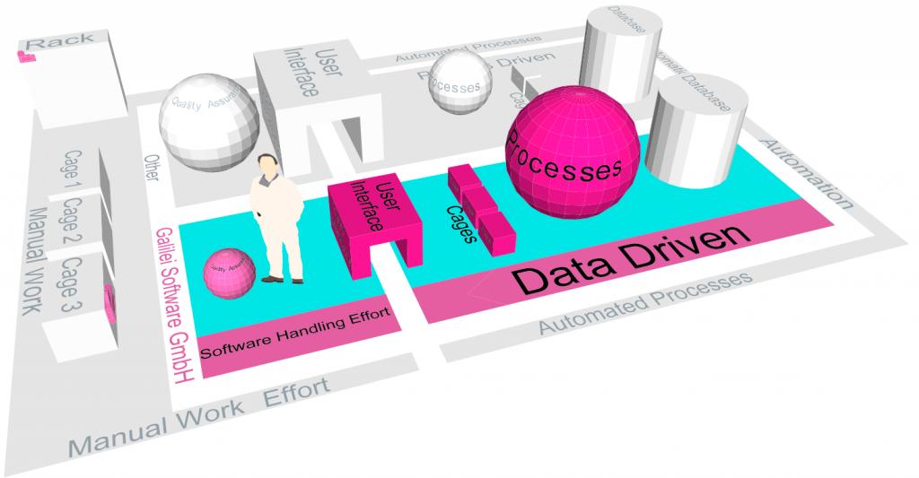 DataDriveConcept